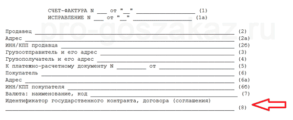 Идентификатор государственного контракта, договора, соглашения - что это