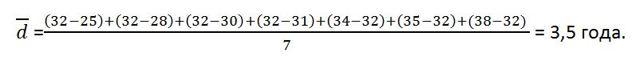 Коэффициент вариации по 44-ФЗ. Пример расчёта, формула