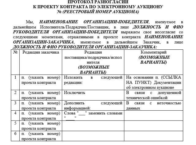 Протокол разногласий к контракту по 44-ФЗ в 2019 + образец