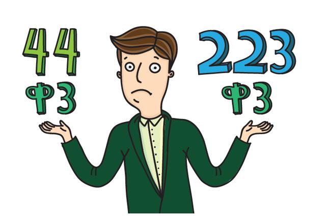 Искуственное дробление закупок по 44-ФЗ и 223-ФЗ. Ответственность