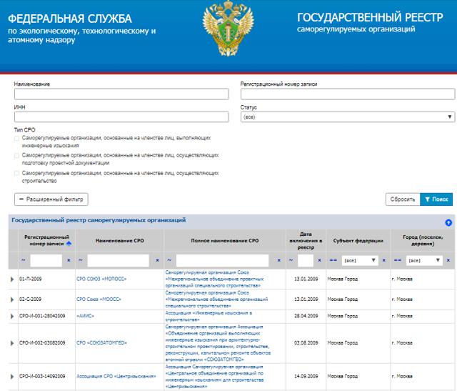 Требование выписки из реестра СРО по 44-ФЗ