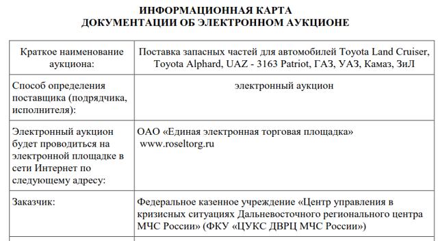 Информационная карта аукциона в электронной форме по 44-ФЗ