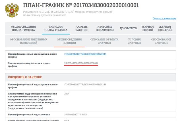 Идентификационный код закупки по 44-ФЗ + образец