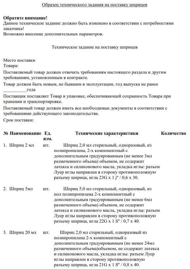 Как составить техническое задание по 44-ФЗ + образец
