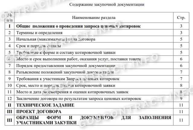 Запрос котировок по 223-ФЗ - пошаговая инструкция