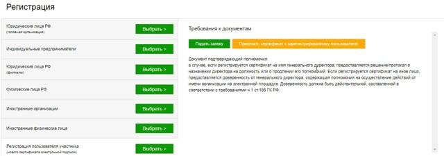 Инструкция по аккредитации на ЭТП Сбербанк-АСТ