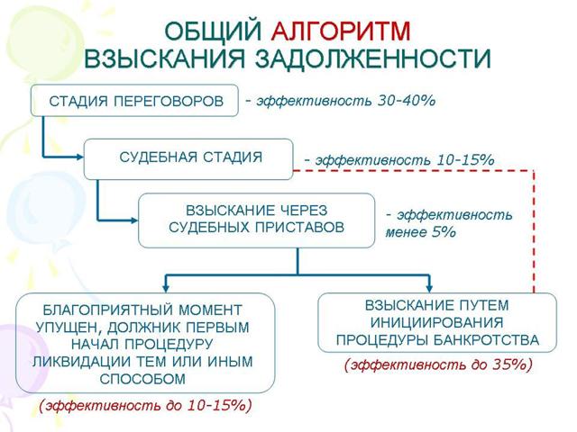 Как взыскать проблемную задолженность у прибалтийского партнера: советы юристов-практиков