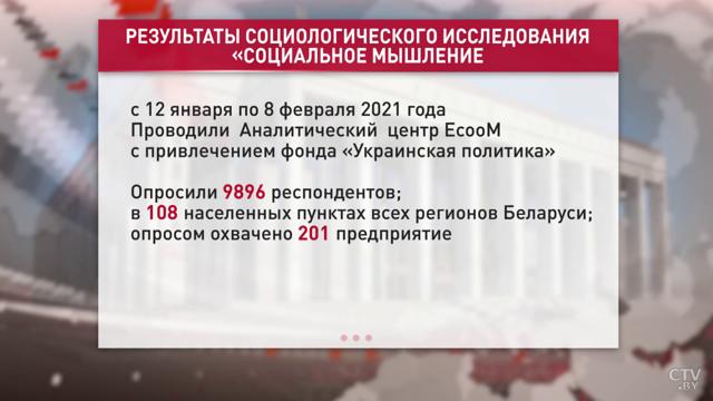Что пожирает ваше время: опрос белорусских руководителей