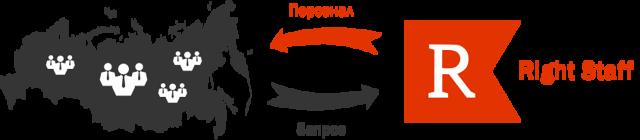 Как разумно оптимизировать расходы на персонал – рекомендации Анны Агашковой