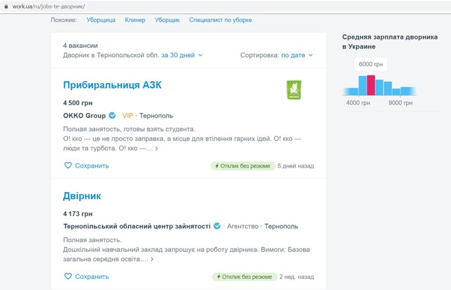 Что происходит с зарплатами в России, Украине и Беларуси в этом году