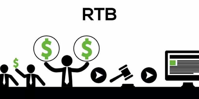 Как усиливается «выхлоп» от рекламы, если заказчик правильно заполняет бриф