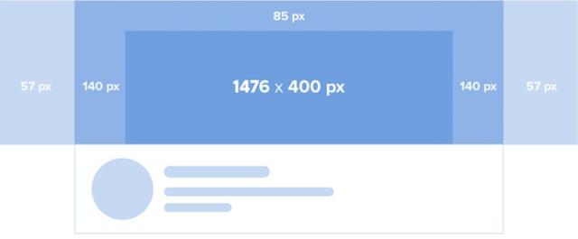 Как использовать ВКонтакте для продвижения бизнеса