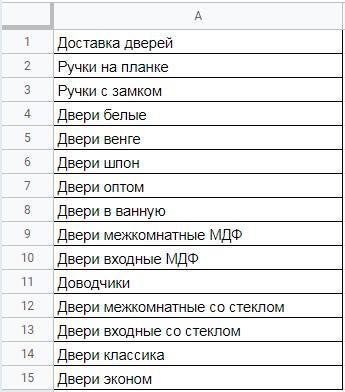 Как оплачивать и настраивать контекстную рекламу в Яндекс.Директе после изменений в его работе
