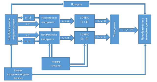 Как работает система корпоративного управления в «Электросиле»