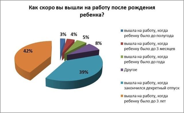 Как белорусские бизнес-леди все успевают: наш опрос