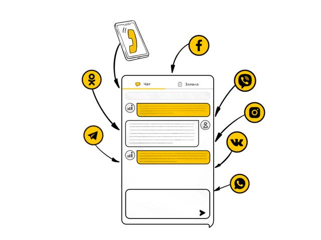 Как розничному бизнесу общаться с клиентами – интересный опыт portative.by