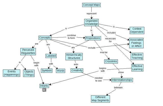 Как придумать свежую идею: разработчик сайтов 11 лет генерирует вдохновение по этой схеме