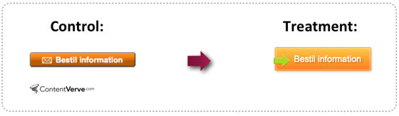 Как правильный цвет кнопок помогает в интернет-продажах: опыт А/b тестирования