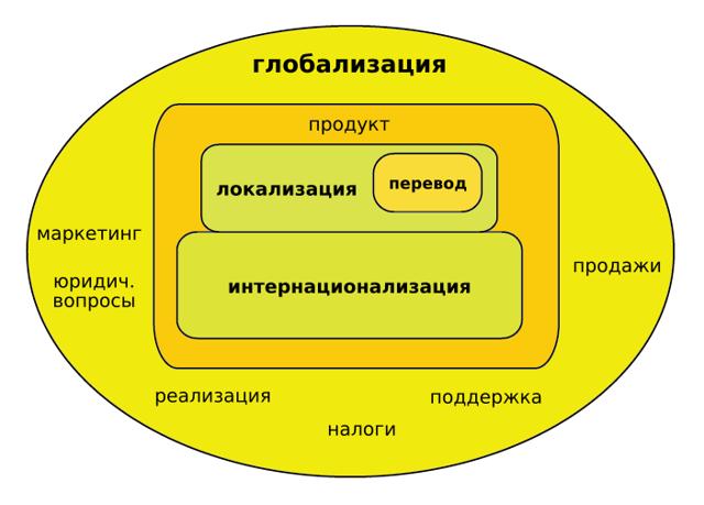 Как белорусским производителям выйти на международный рынок? Узнайте на бизнес-семинаре 23 ноября!