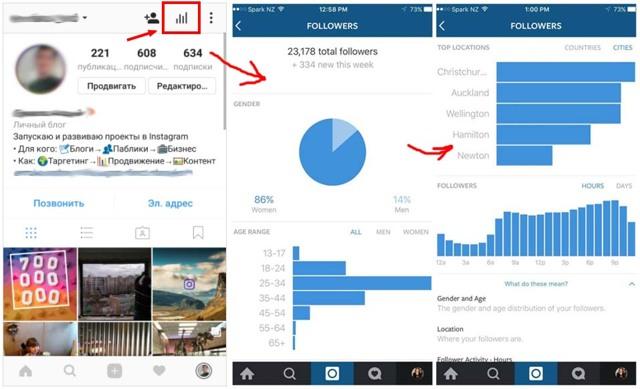 Как самому раскрутить аккаунт в instagram — 6 советов, понятных даже школьнику