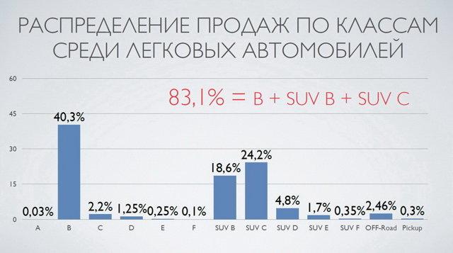 Что происходит наавтомобильном рынке вБеларуси икак av.by удается работать вплюс