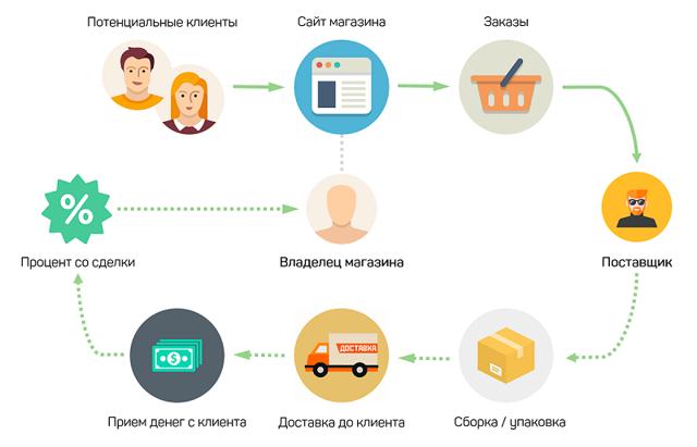 Как создать ИТ-компанию: советы начинающим предпринимателям