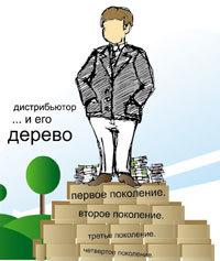 Как принципы сетевого маркетинга работают в продажах дорогих товаров: рассказывает «сетевик» c многолетним стажем Андрей Лапа