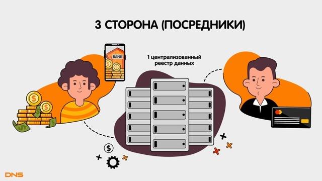 Как использовать блокчейн с пользой для бизнеса: простые объяснения от sap