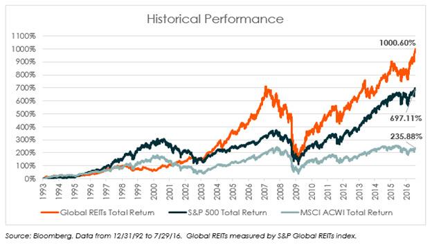 Как иностранные инвесторы и банки оценивают недвижимость