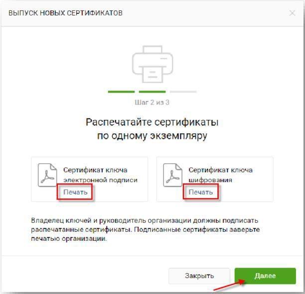 Как банк запускал подпись документов через СМС — кейс